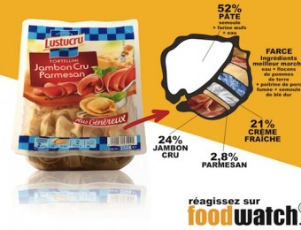 foodwatch_tortellini_Lustucru_ruses_ingredients_LR 2
