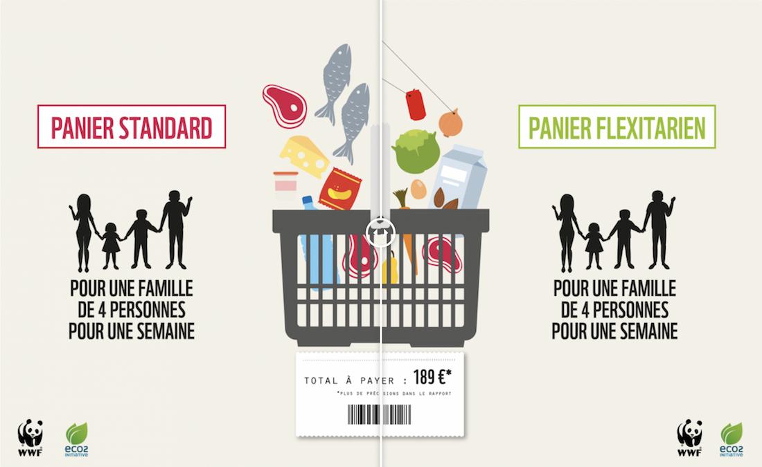 Manger mieux tout en réduisant notre impact sur la planète, c'est possible!